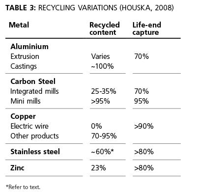 FAQ 9: Welding Dissimilar Metals