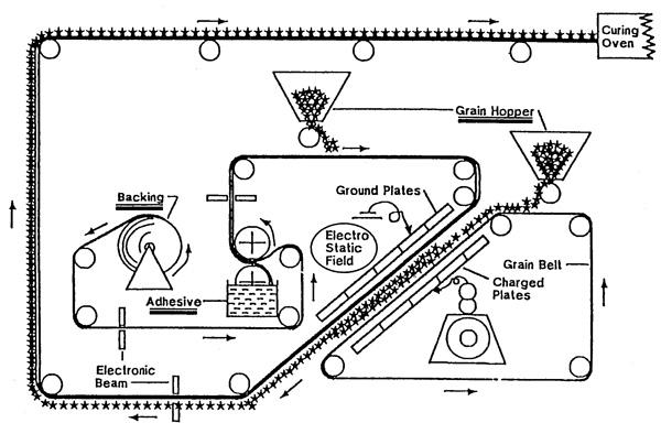 hyundai sonata nf engine electrical system  hyundai  auto