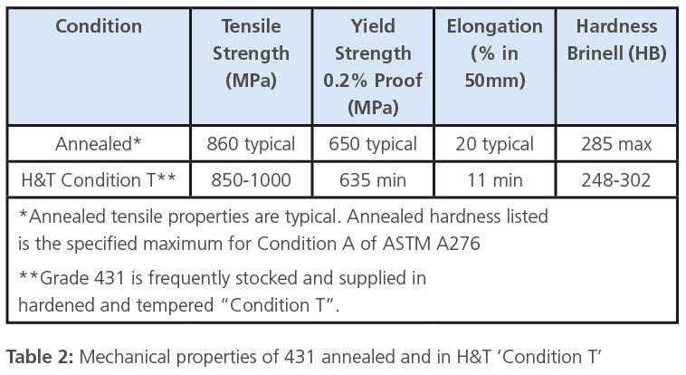 physical properties of mild steel pdf